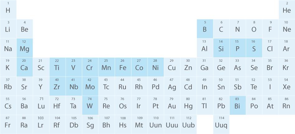 comilog manganese ore price